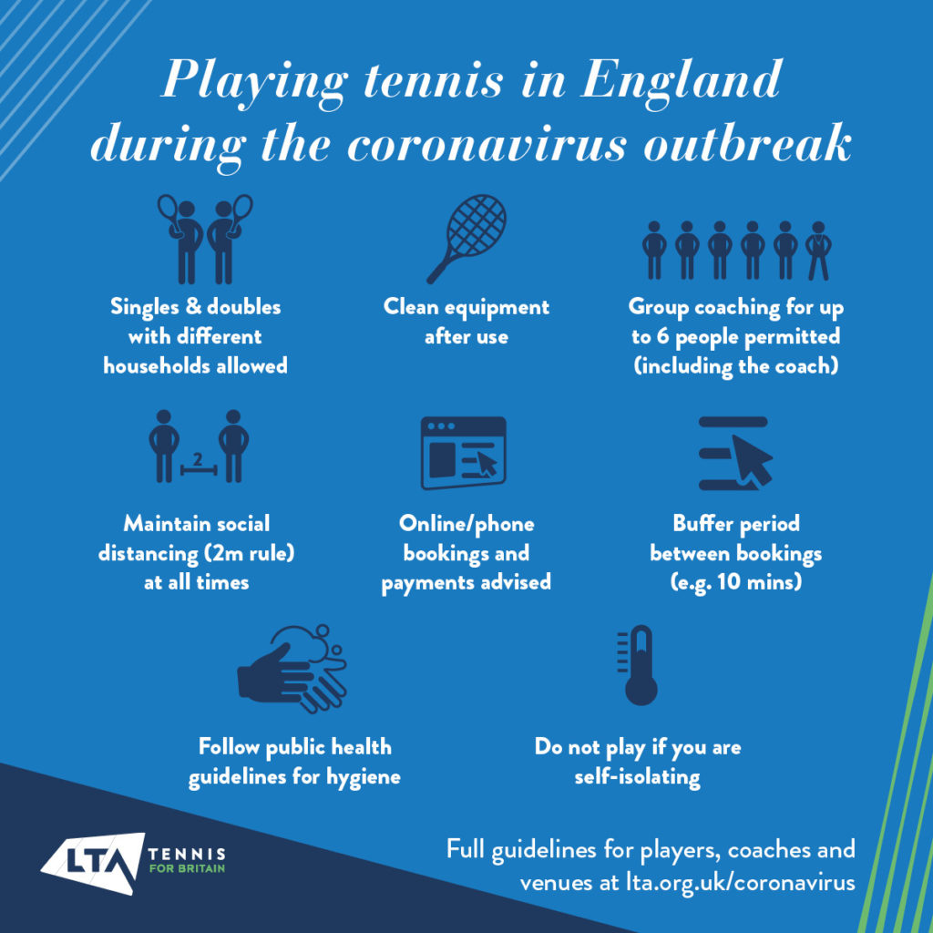 playing-tennis-in-england-during-the-coronavirus-outbreak