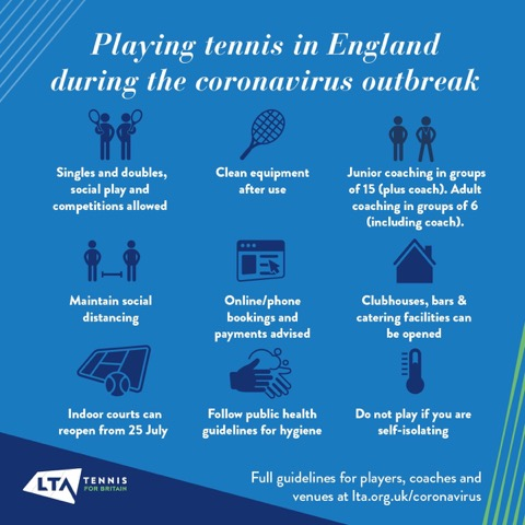 lta-playing-tennis-in-england-during-the-coronavirus-outbreak-15-07-20