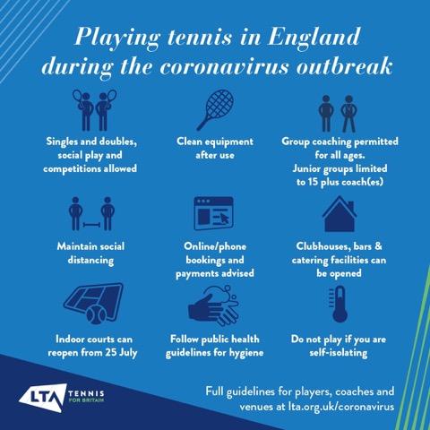 great-ayton-tennis-club-playing-tennis-during-coronavirus-outbreak-sept-20